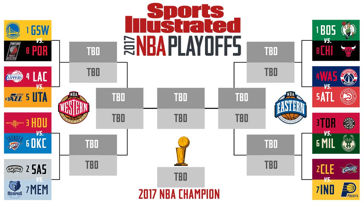 Photo+of+the+2017+NBA+playoffs+bracket+from+the+very+beginning.+All+image+credits+to+Sports+Illustrated.