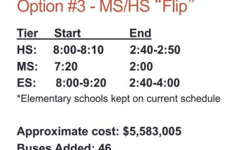 2015-2016 Fairfax County School Time Changes