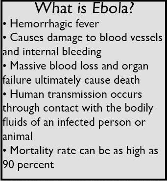 2014 Ebola outbreak: what you need to know