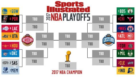 Photo of the 2017 NBA playoffs bracket from the very beginning. All image credits to Sports Illustrated.