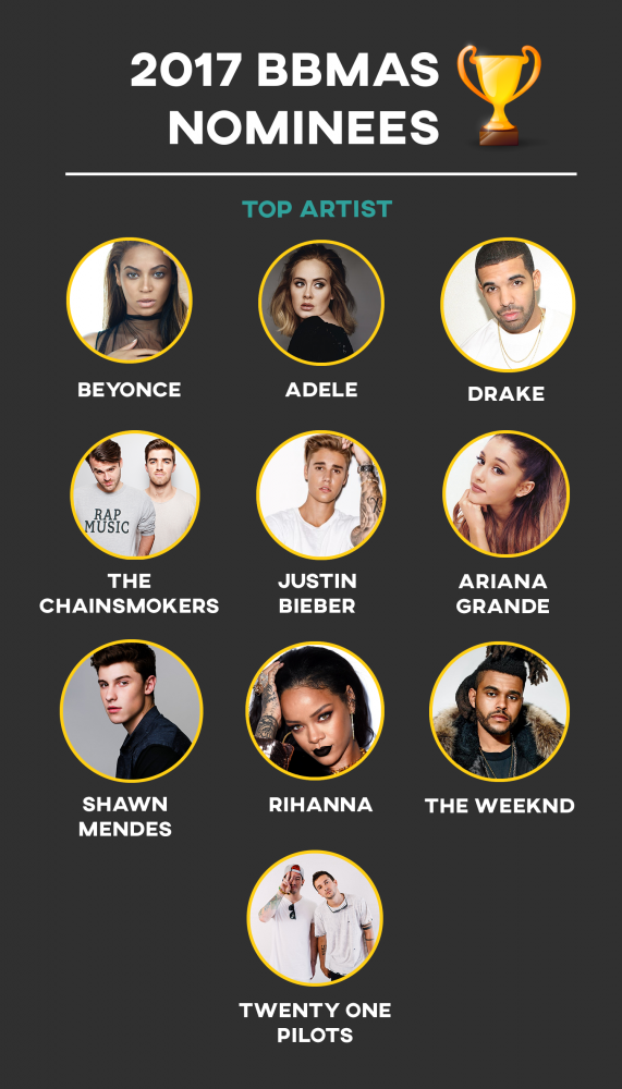 Vote+for+Top+Artist%21