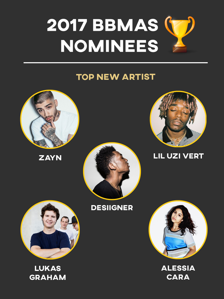 Vote+for+Top+New+Artist%21+